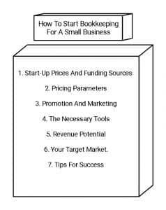 How To Start Bookkeeping For A Small Business