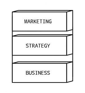 Marketing 16 strategies for small business : We will cover seven essential business marketing strategies ideas for business.