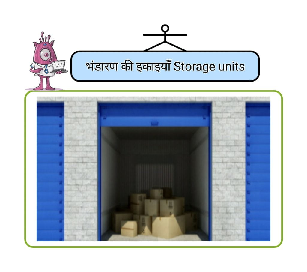 Storage units Business ideas In hindi