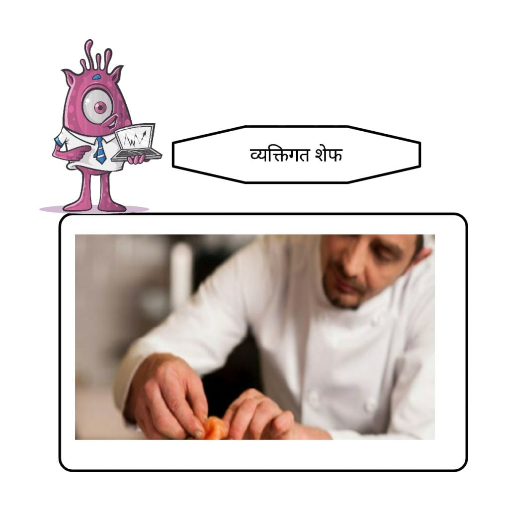 Personal chef Business ideas In hindi In this image I have seen some creativity about this Personal chef business.