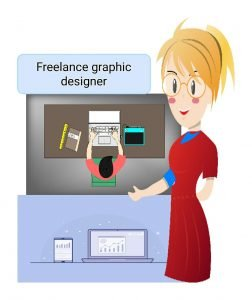 Online business ideas freelance Graphic designer